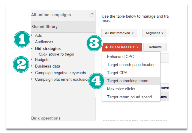 Bidding Strategies at AdWords in Focus